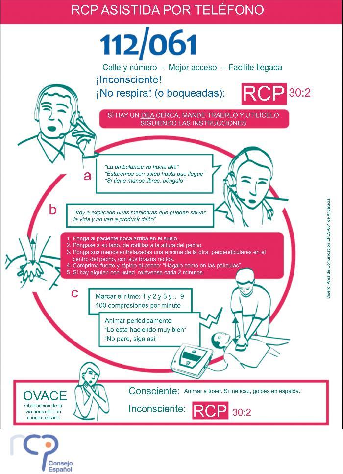 RCP asistida por teléfono width=